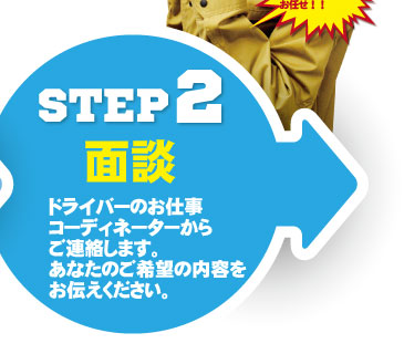 STEP2 面談